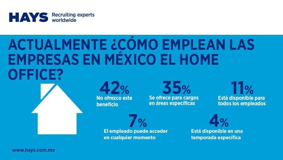 8 problemas laborales que enfrenta México