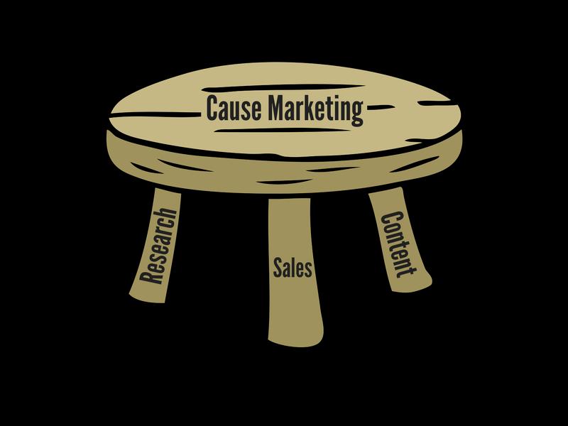 Cómo hacer marketing con causa; 6 tips expertos