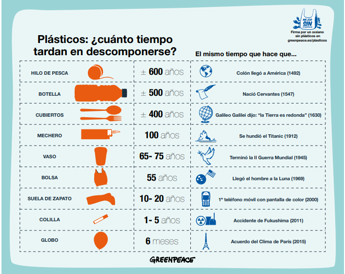 https://www.expoknews.com/muebles-hechos-de-basura-marina/