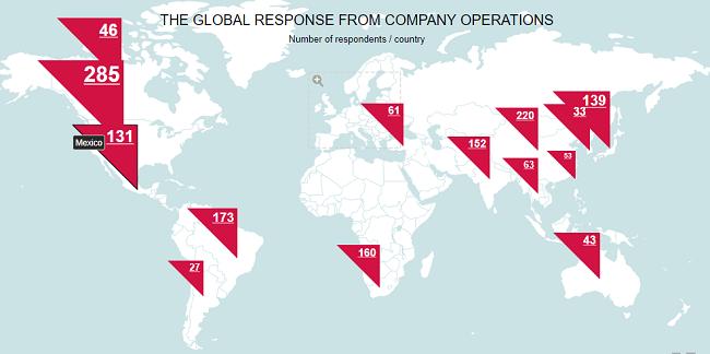 Respuesta global de empresas al respecto de retos y oportunidades del agua