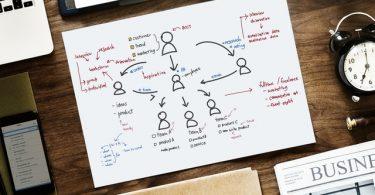 ¿Qué es un código de conducta y cómo se hace