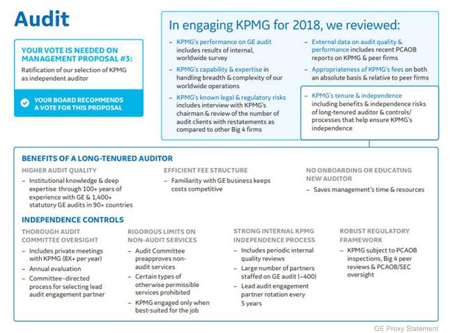 Declaracion de poder de GE presion de los grupos de interes para no mantener a KPMG como auditor