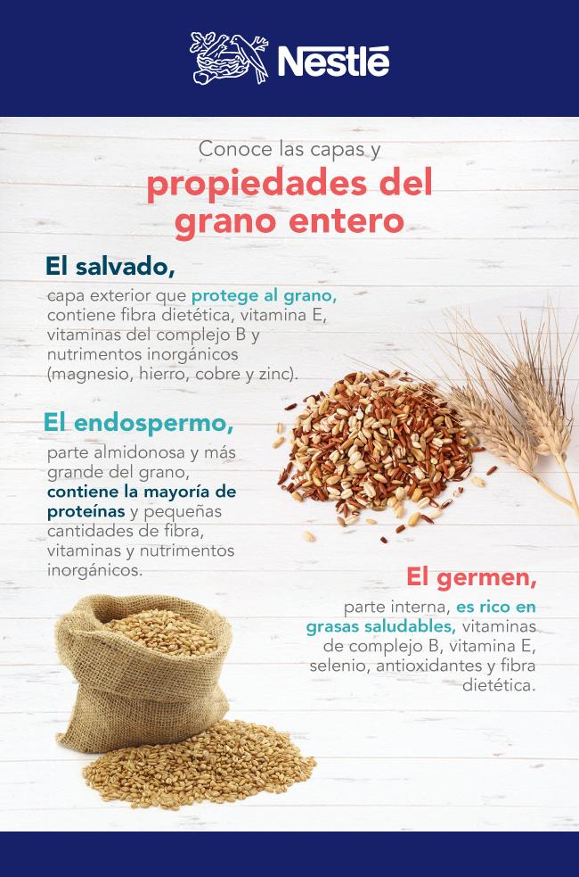 Por qué desayunar cereales de grano entero? – ExpokNews