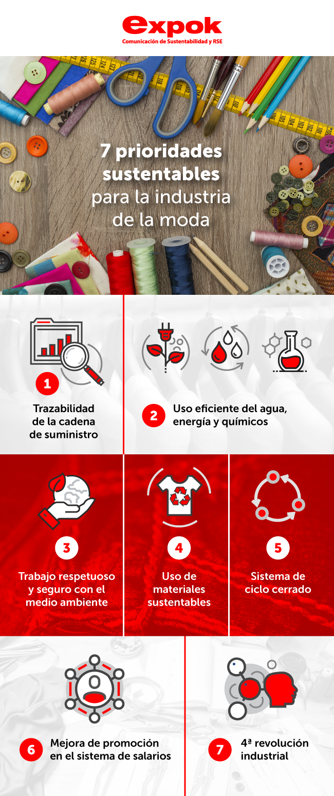 Responsabilidad social en la moda 7 prioridades