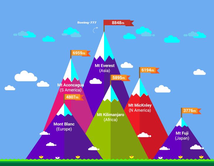 El basurero de los alpinistas Monte Everest1