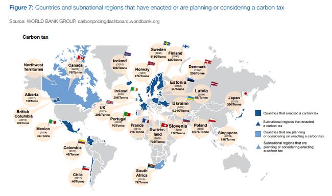 Impuestos a carbono en varios paises