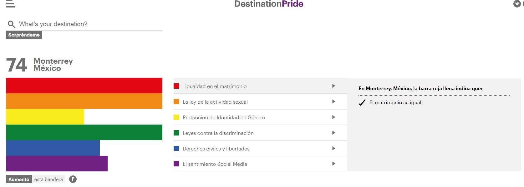 viajes LGBTI+