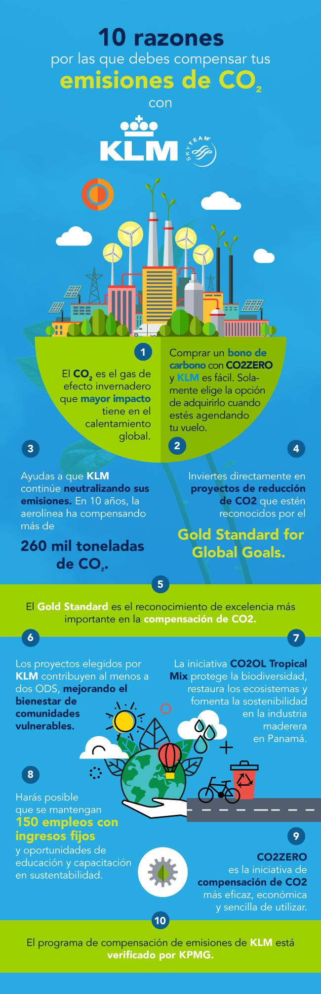 como compensar el co2 de tu vuelo, klm, air france, air france-klm, sustentabilidad klm, rse de klm, responsabilidad social de klm, klm takes care, co2zero, bonos de carbono klm, co2ol tropical mix, gold standard for the global goals, ods, objetivos de desarrollo sostenible