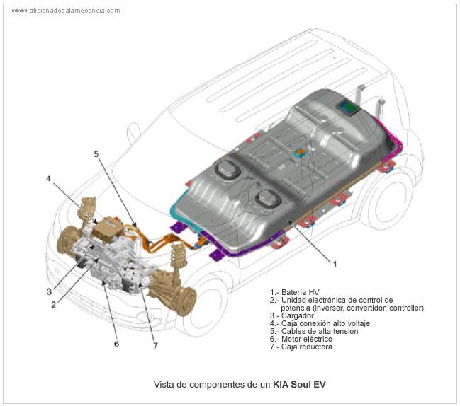 cómo se recicla una batería de carro