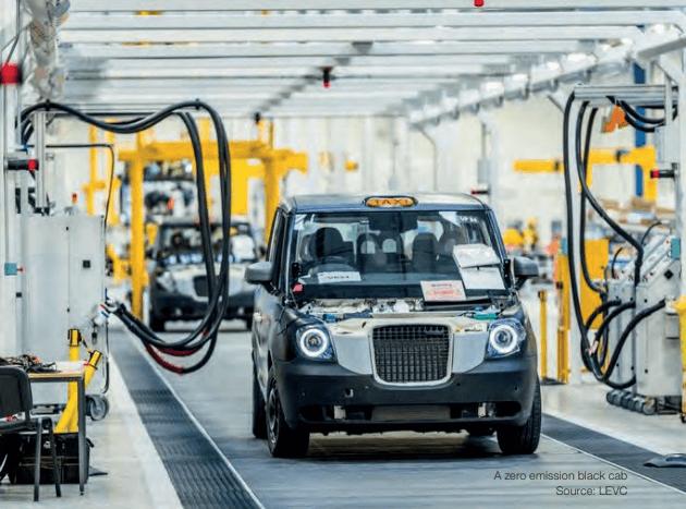 Ejemplo de autos cero emisiones