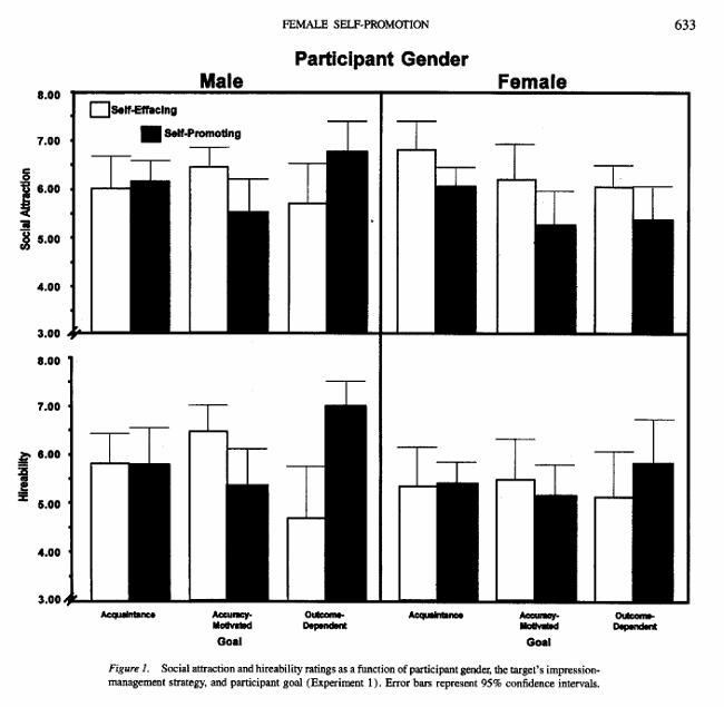 El precio de la labor emocional de las mujeres en la oficina en el caso de autopromocion