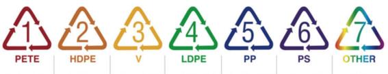 plástico clasificación