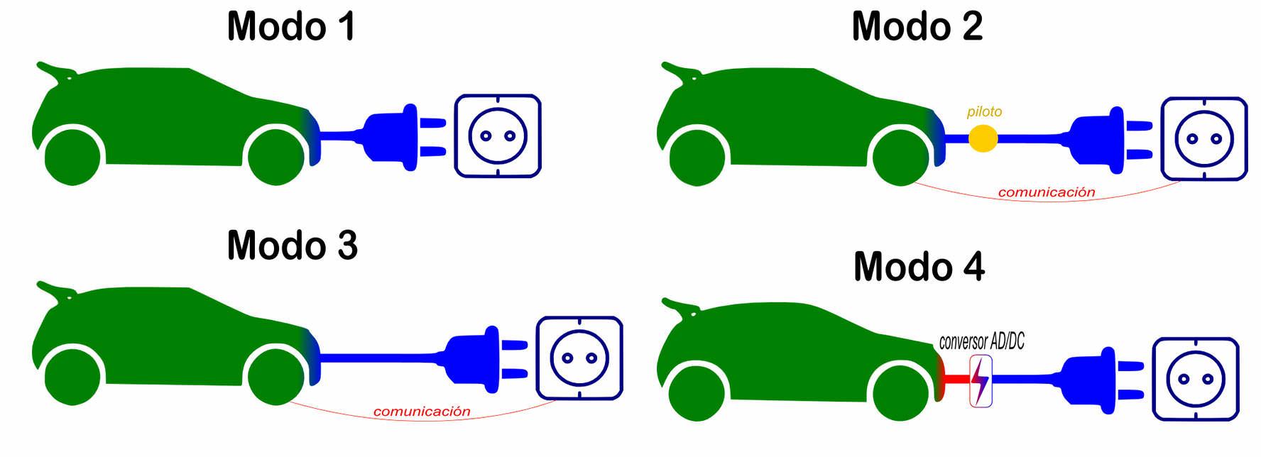 compren más híbridos y eléctricos