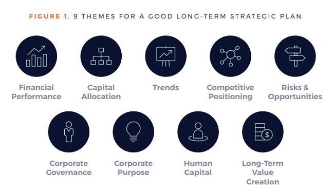 Temas en el estudio inversionistas prefieren estrategias sostenibles