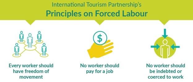 Iniciativas de reclutamiento responsable en el turismo