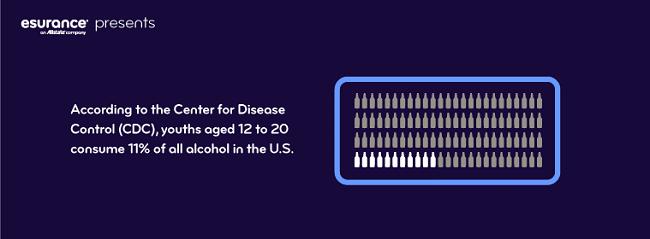 Establecer una política de consumo de alcohol de tolerancia cero