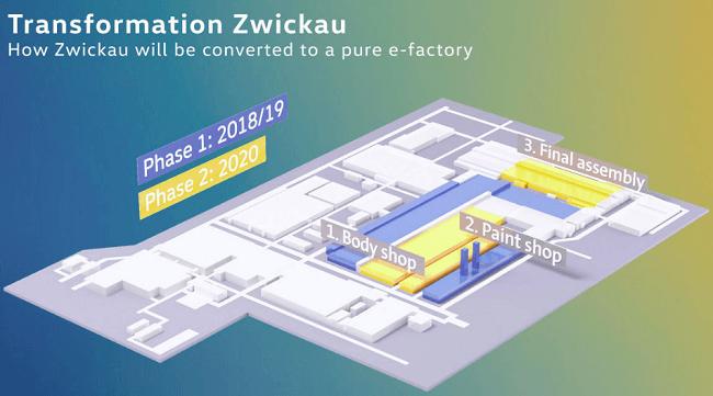 VW busca fabricar 330,000 autos eléctricos al año en esta fabrica