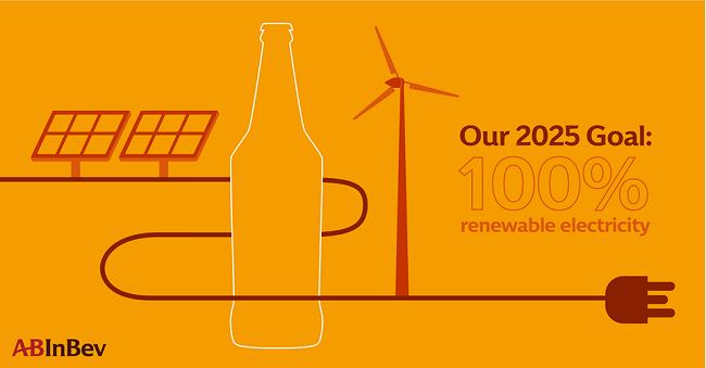 AB InBev se vuelve más sustentable objetivos