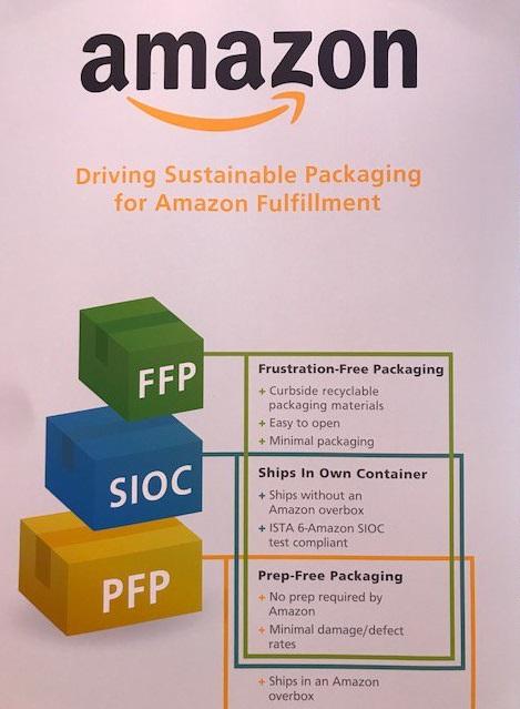Empresas que integran la sustentabilidad en la distribución - caso Amazon