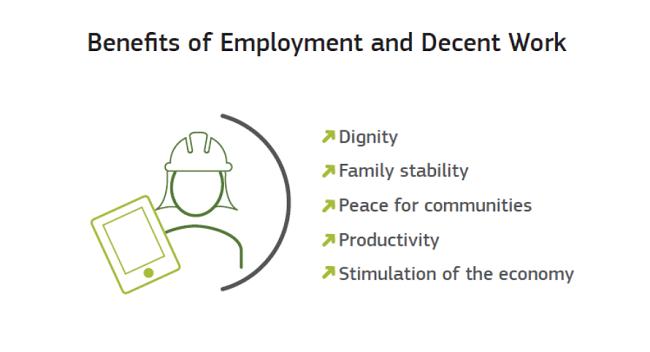 Beneficios de trabajo decente