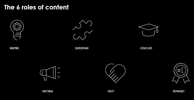 Las marcas más significativas del 2019 - que tipo de contenido crean