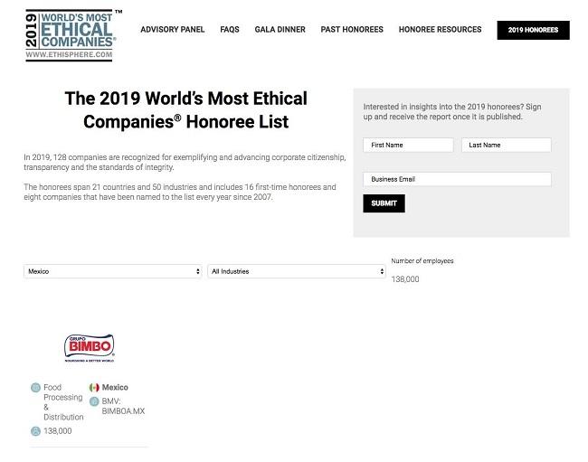 Las compañías más éticas del mundo, 2019 - solo una de MX