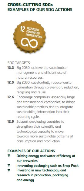 La sustentabilidad de Carlsberg: juntos hacia los ODS
