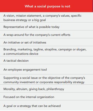 Criterios para definir tu propósito de marca