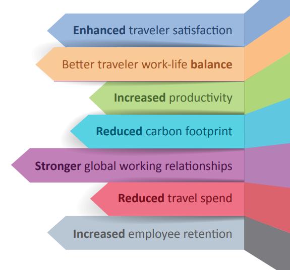 5 pasos para transformar riesgos en oportunidades con los ODS