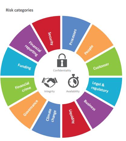 ¿Cómo se logró el cambio de transformar riesgos en oportunidades con los ODS?