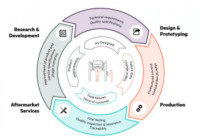 Repensar la sustentabilidad utilizando economía circular - HPE