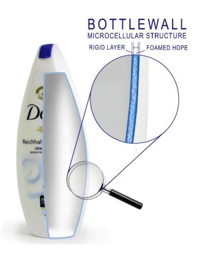 La estrategia de empaques plásticos de Unilever - Dove Body Wash