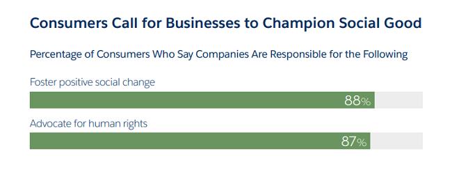 Hacer el bien como negocio tiene todo que ver con liderazgo ético.