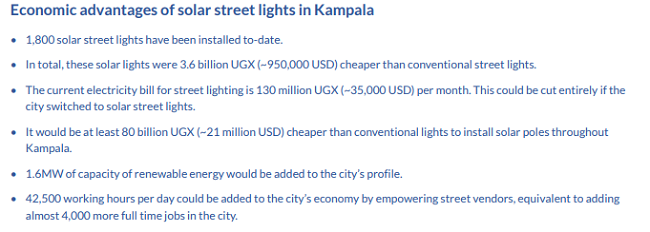 Iluminación solar para ciudades en Uganda - beneficios en Kampala