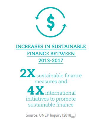 Restaurar el sistema financiero de acuerdo con los riesgos y oportunidades climáticas a largo plazo