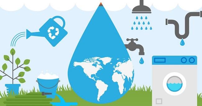 Guía para la conservación del agua - Ahorrar agua es realmente importante
