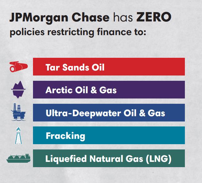 El sector financiero ante el cambio climático - politicas cero de JPMorgan Chace para restringir las finanzas