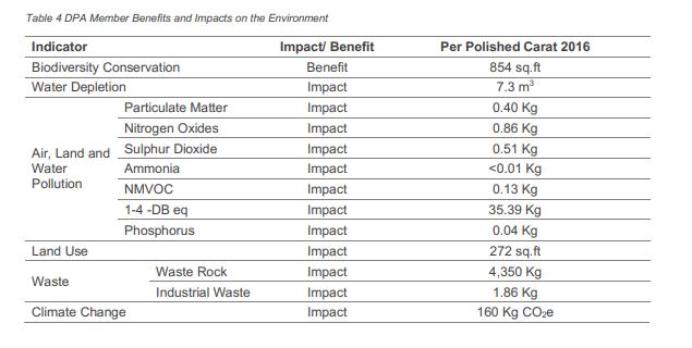 Hallazgos clave sobre medio ambiente del estudio sobre el impacto ambiental de minería de diamantes
