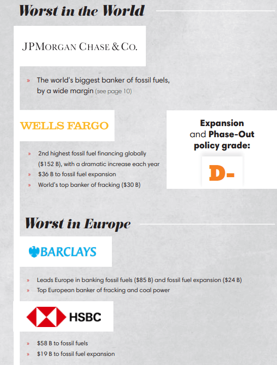 Los peores bancos en el mundo y Europa