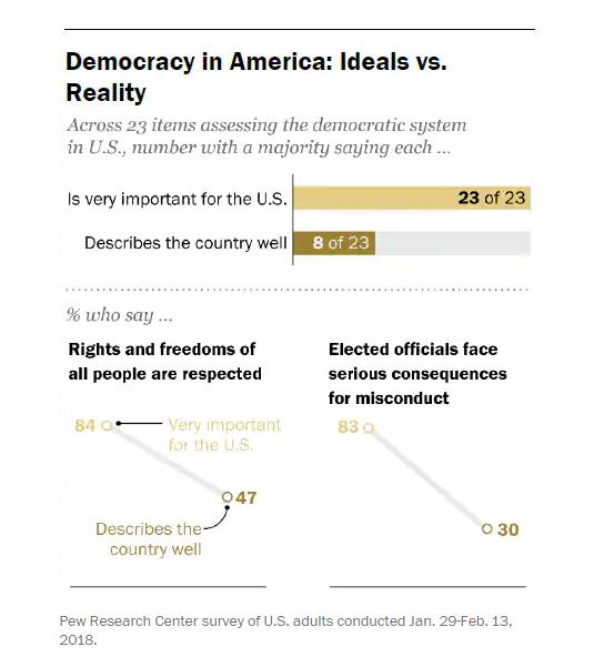 Encuesta opiniones en EU