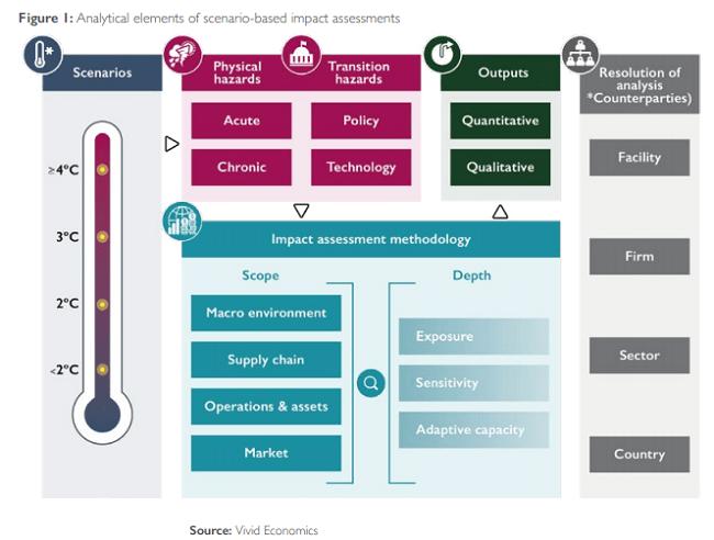 Elementos básicos de la metodología de Investor Pilot