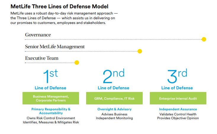 4. Asegurar una buena gobernanza y gestión de riesgos