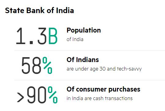 Extender los servicios bancarios para llevar a los excluidos financieramente a la economía moderna