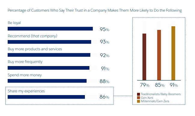 No creas en estos mitos sobre la confianza de marca. Recruit Holding te demuestra que no pueden ser realidad.