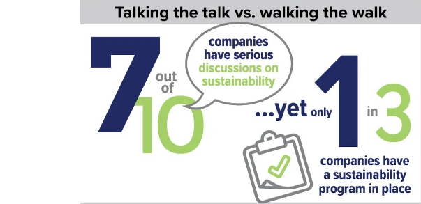 mejorar la sustentabilidad corporativa - hablar vs actuar