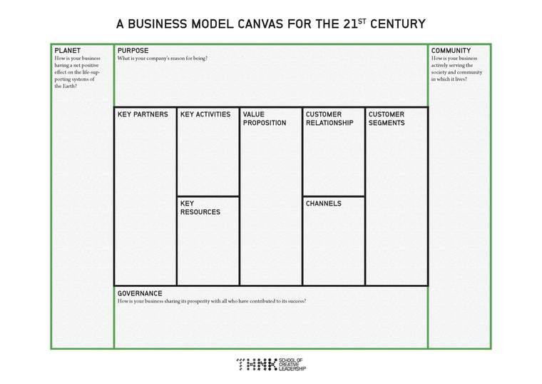 Un modelo Canvas para el s. XXI de las ganancias al propósito.
