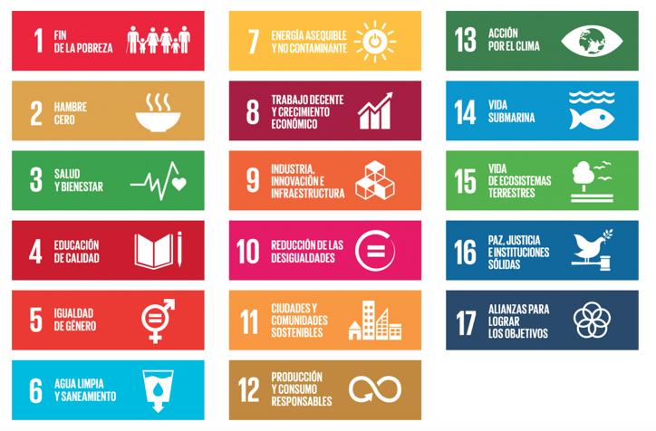 integrar los ODS a las operaciones de una empresa
