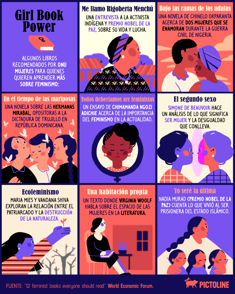 feministas de hoy