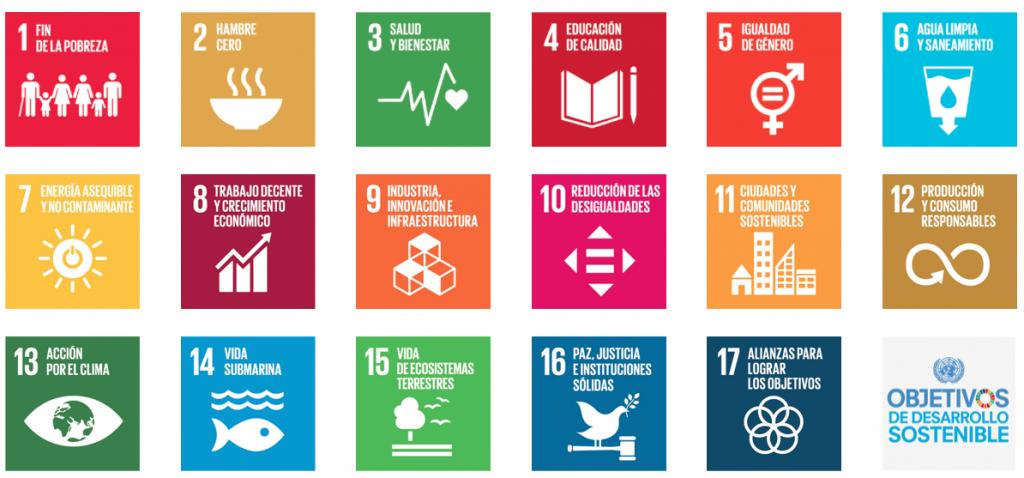 fallar en el cumplimiento de los 17 ODS