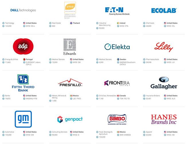 Las empresas más éticas del mundo 2021